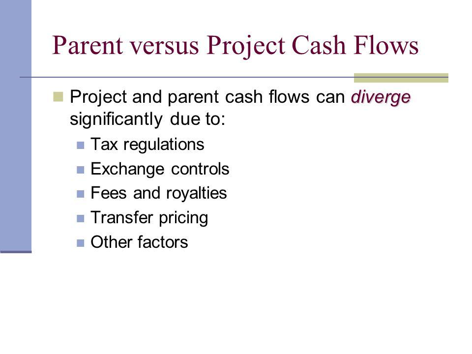 Parent versus Project Cash Flows
