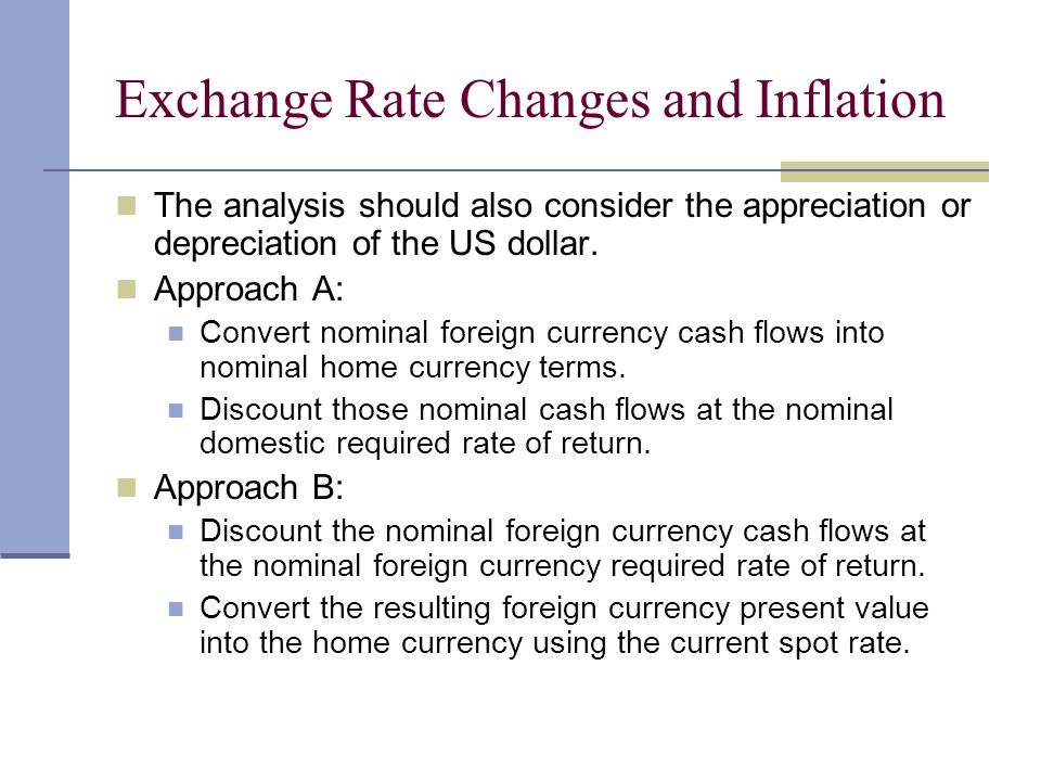 Exchange Rate Changes and Inflation