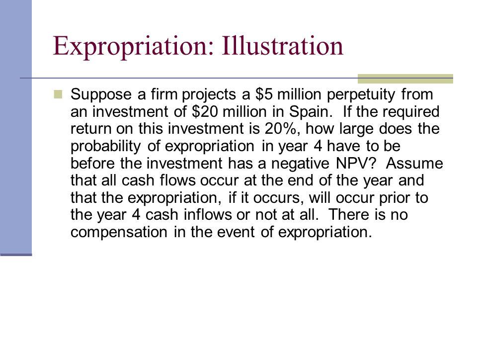 Expropriation: Illustration