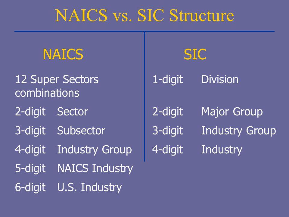 NAICS vs. SIC Structure SIC 12 Super Sectors combinations
