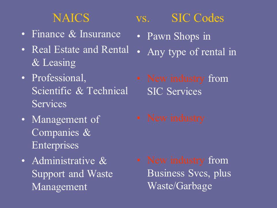 NAICS vs. SIC Codes Finance & Insurance Pawn Shops in
