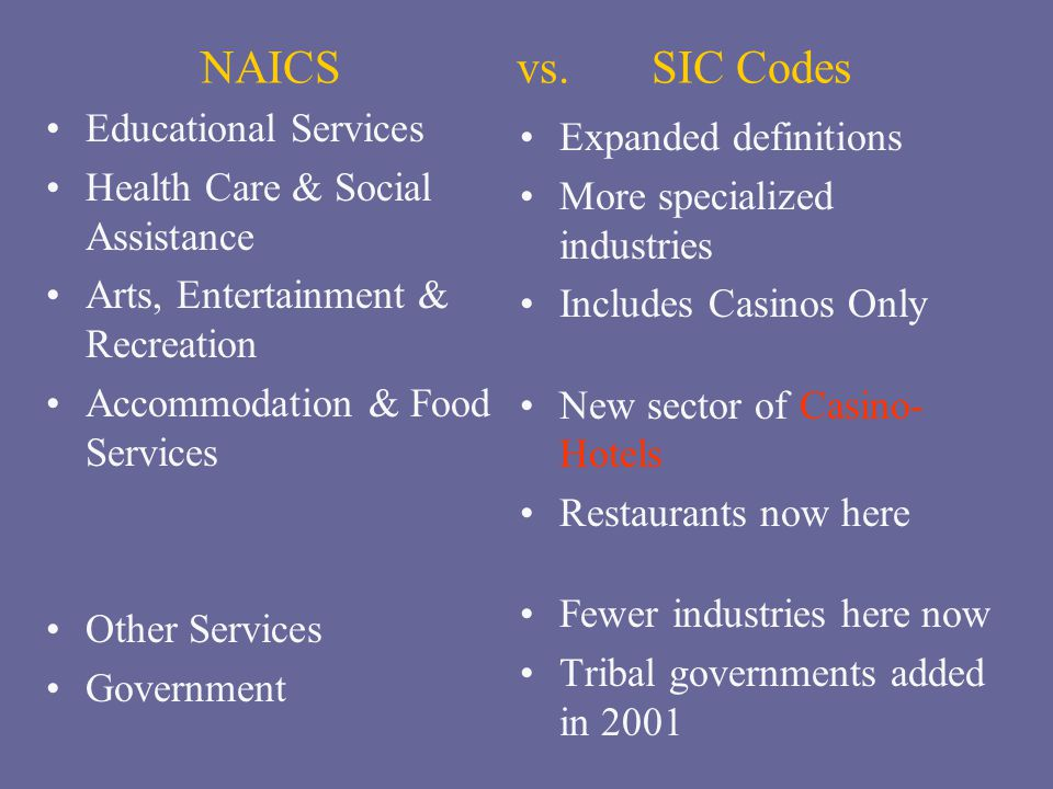NAICS vs. SIC Codes Educational Services Expanded definitions