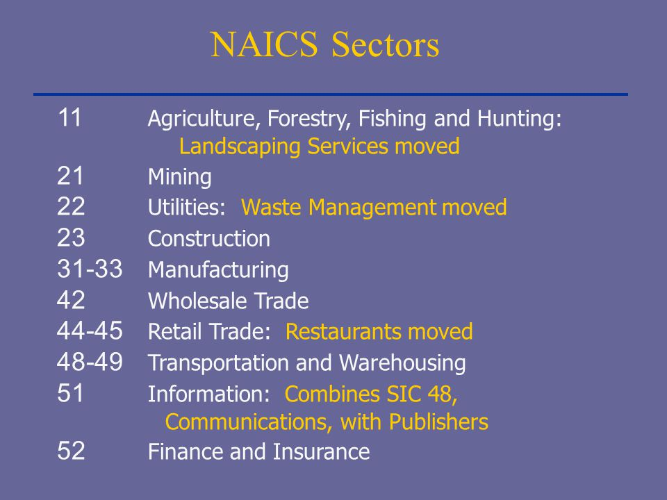 NAICS Sectors 11 Agriculture, Forestry, Fishing and Hunting: 21 Mining