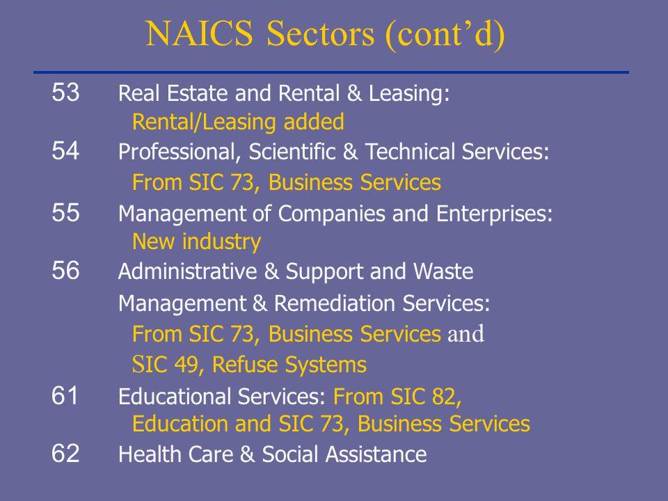 NAICS Sectors (cont'd)
