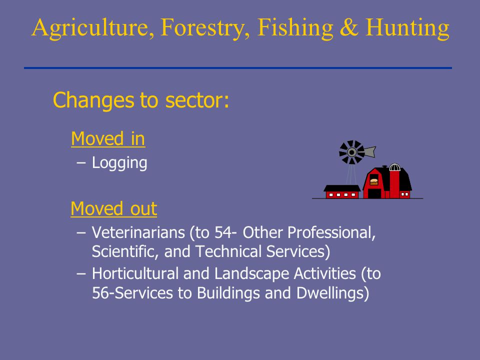Agriculture, Forestry, Fishing & Hunting