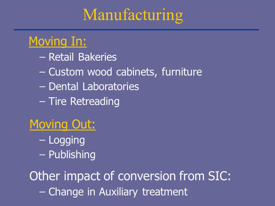 Manufacturing Moving Out: Other impact of conversion from SIC: