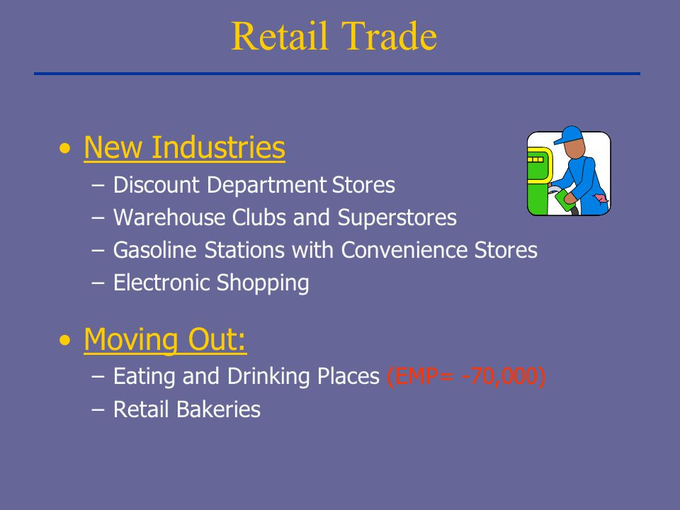 Retail Trade New Industries Moving Out: Discount Department Stores