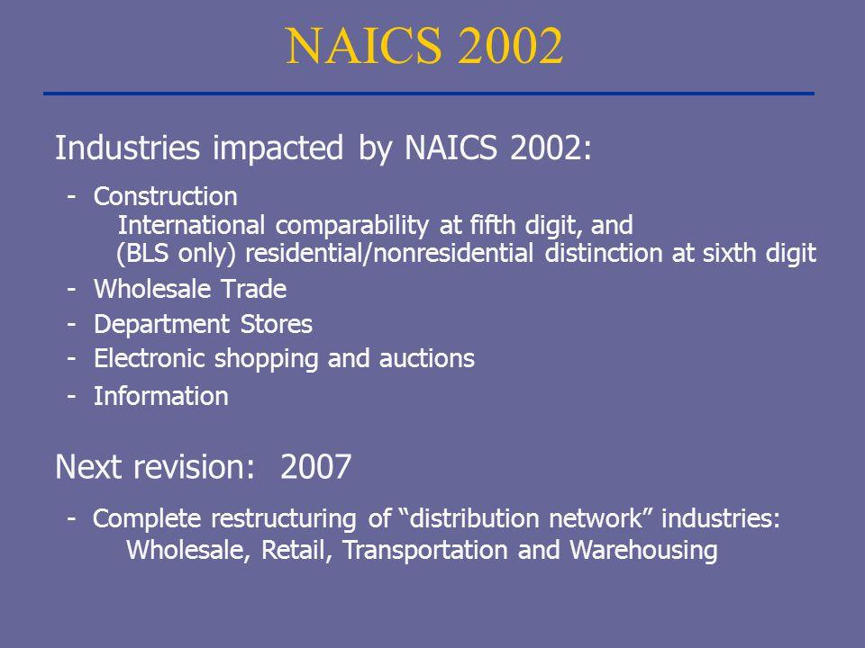 NAICS 2002 Industries impacted by NAICS 2002: Next revision: 2007