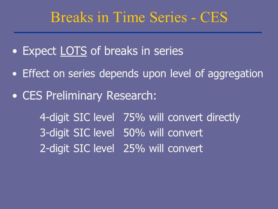 Breaks in Time Series - CES