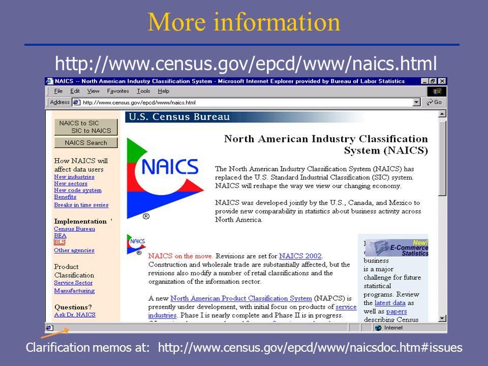 More information http://www.census.gov/epcd/www/naics.html
