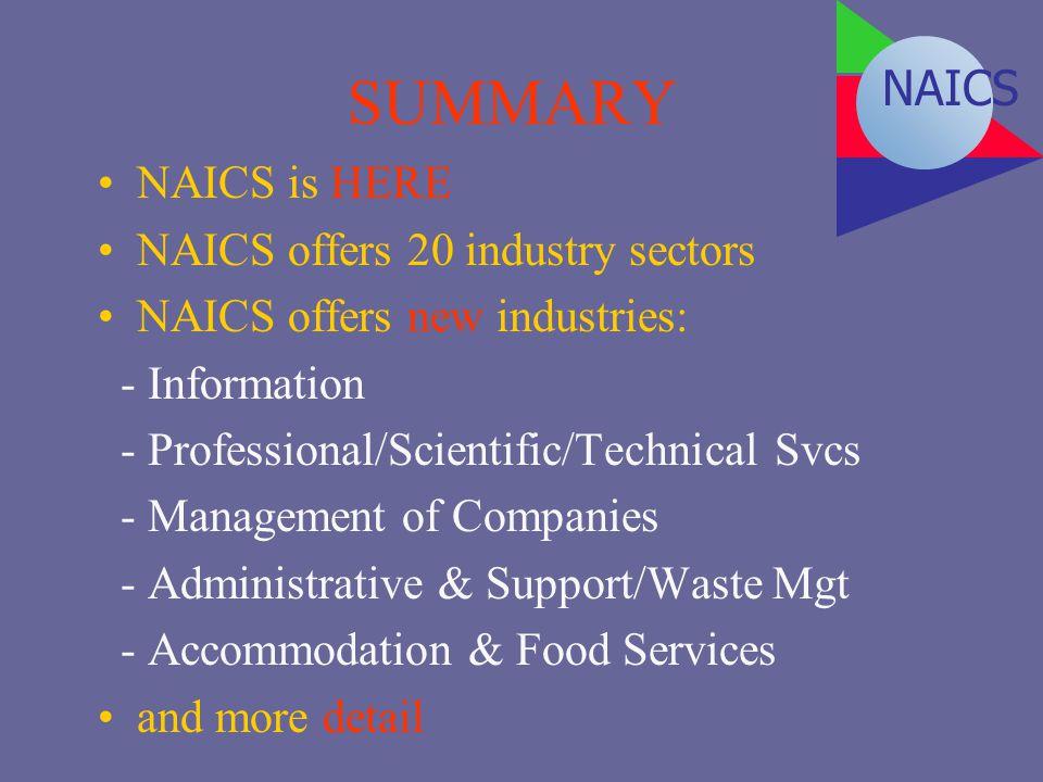 SUMMARY NAICS NAICS is HERE NAICS offers 20 industry sectors