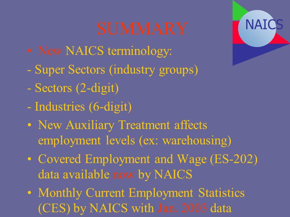 SUMMARY NAICS New NAICS terminology: - Super Sectors (industry groups)