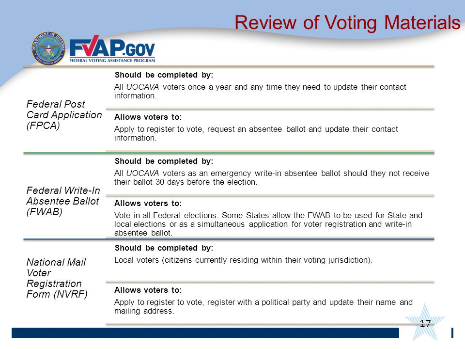 Review of Voting Materials