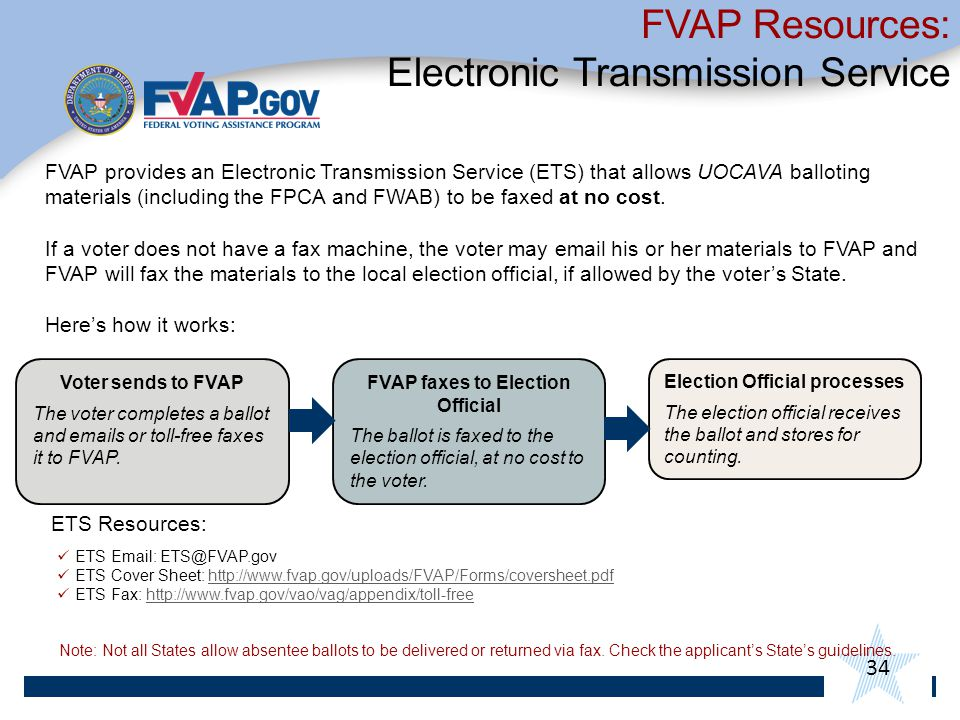 FVAP Resources: Electronic Transmission Service