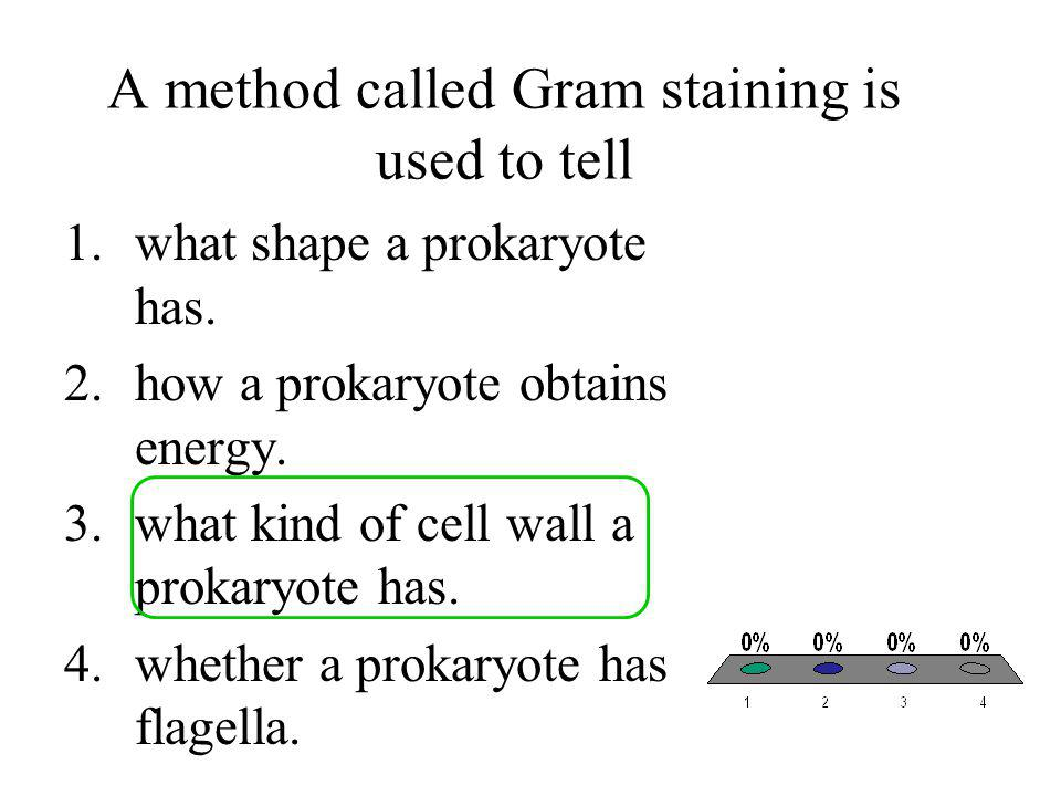 A method called Gram staining is used to tell