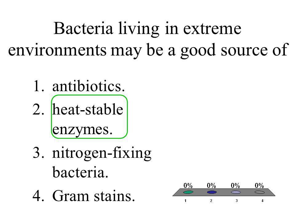 Bacteria living in extreme environments may be a good source of