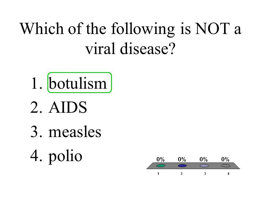 Which of the following is NOT a viral disease