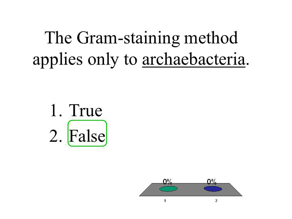 The Gram-staining method applies only to archaebacteria.