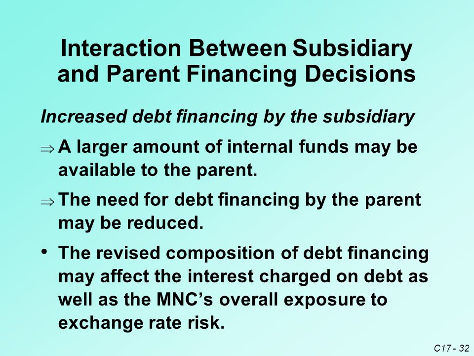 Interaction Between Subsidiary and Parent Financing Decisions