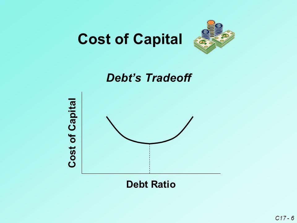 Cost of Capital Debt's Tradeoff Cost of Capital Debt Ratio