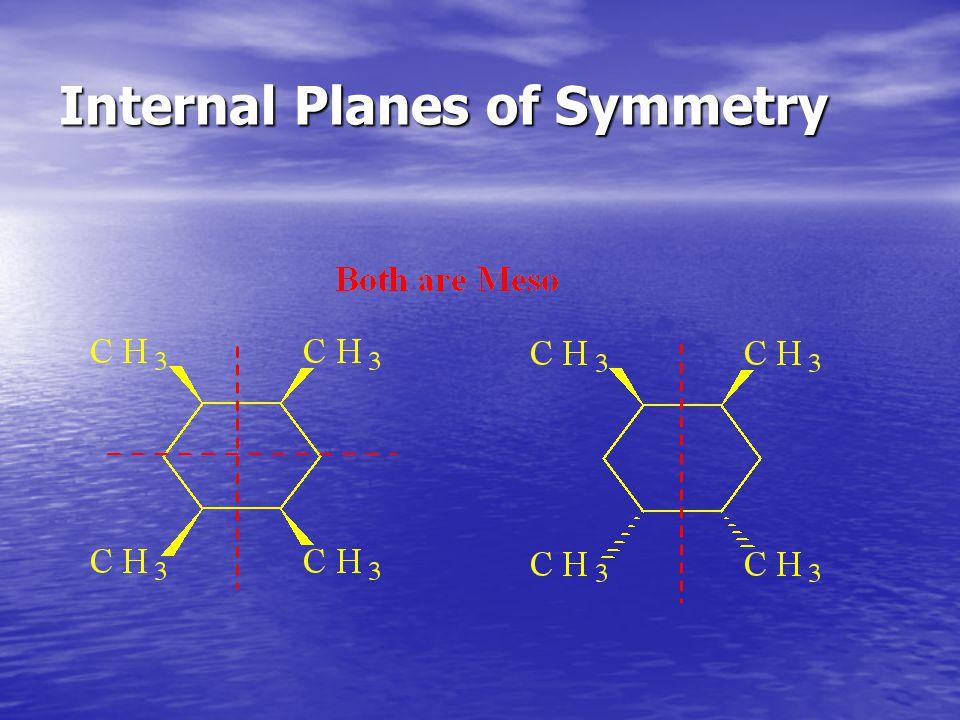 Internal Planes of Symmetry