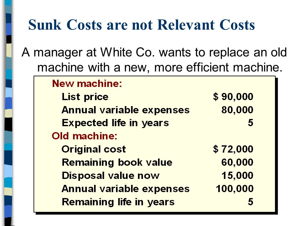 Sunk Costs are not Relevant Costs