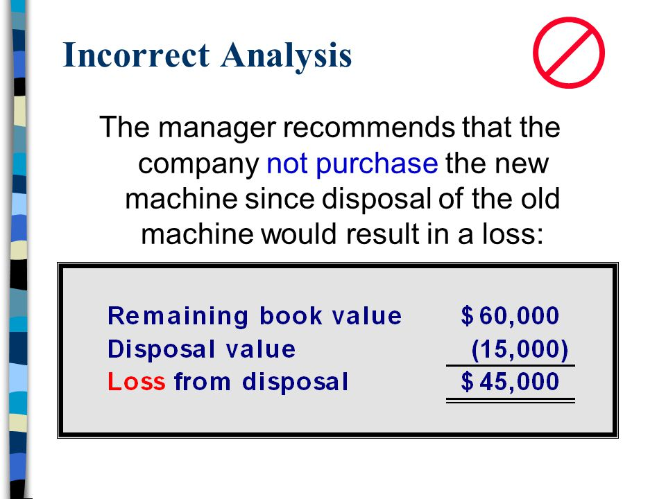 Incorrect Analysis The manager recommends that the company not purchase the new machine since disposal of the old machine would result in a loss: