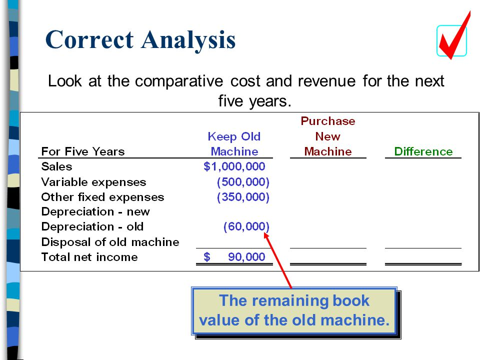 value of the old machine.