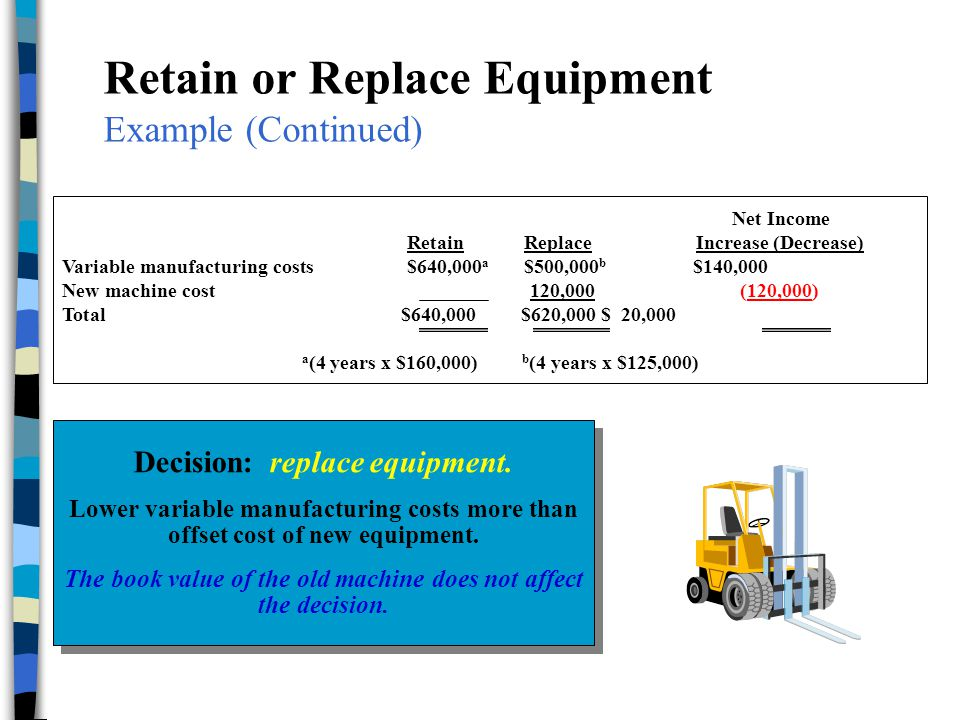 Retain or Replace Equipment Example (Continued)