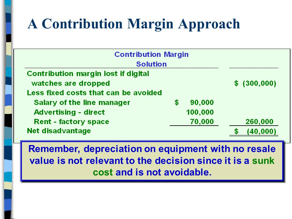 A Contribution Margin Approach