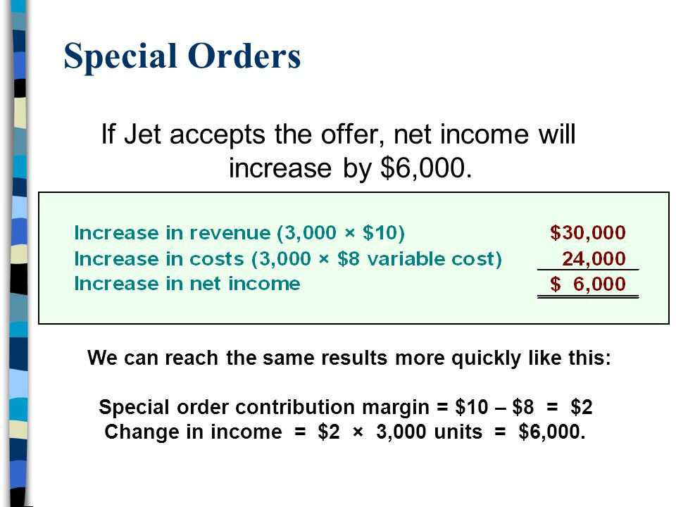 If Jet accepts the offer, net income will increase by $6,000.
