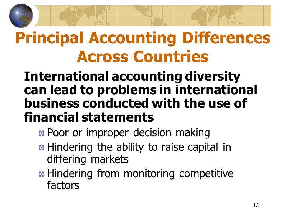 Principal Accounting Differences Across Countries