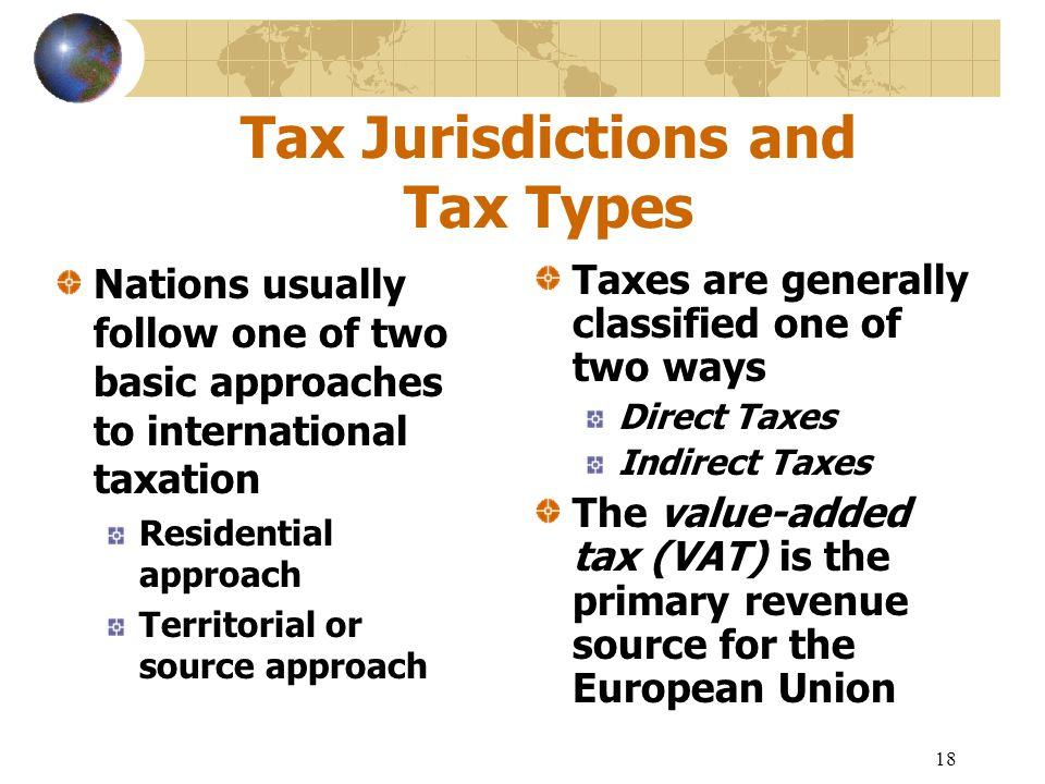Tax Jurisdictions and Tax Types