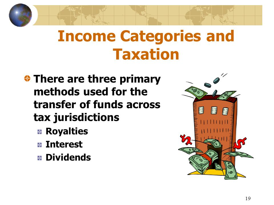 Income Categories and Taxation