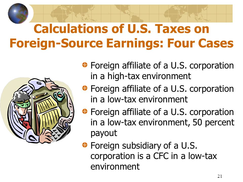 Calculations of U.S. Taxes on Foreign-Source Earnings: Four Cases