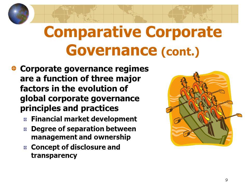 Comparative Corporate Governance (cont.)
