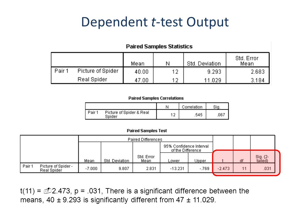 Dependent t-test Output