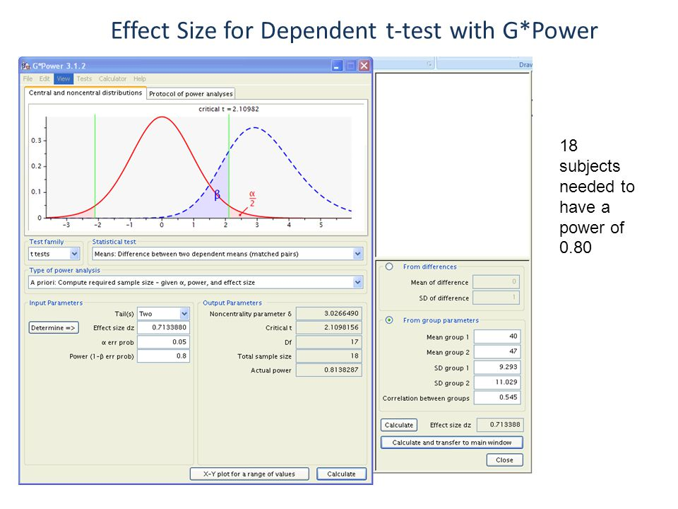 Effect Size for Dependent t-test with G*Power
