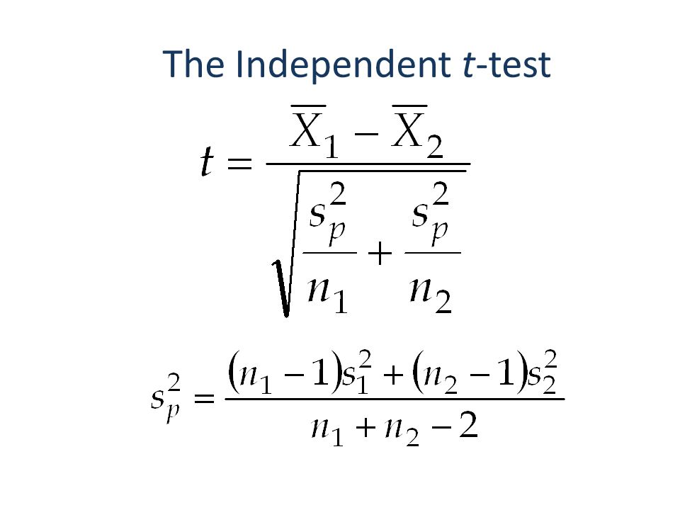 The Independent t-test