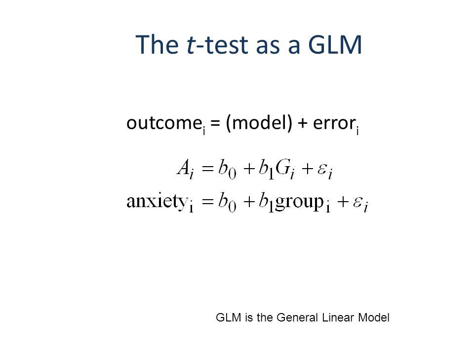 The t-test as a GLM outcomei = (model) + errori