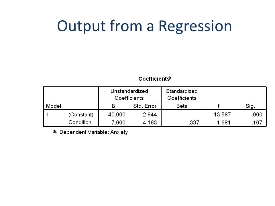 Output from a Regression
