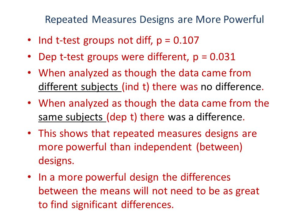 Repeated Measures Designs are More Powerful