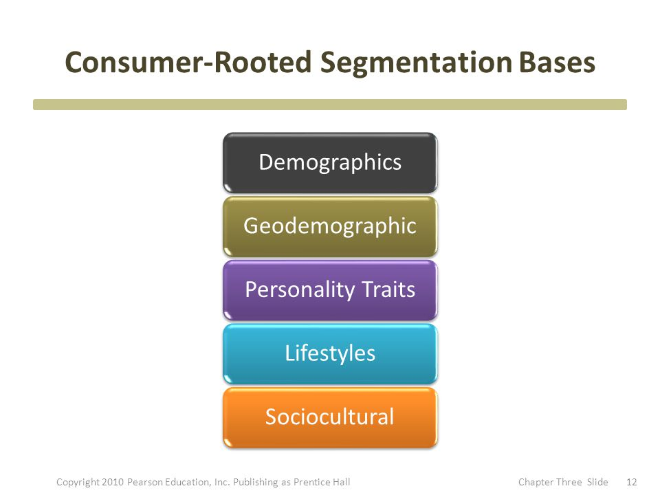 Consumer-Rooted Segmentation Bases