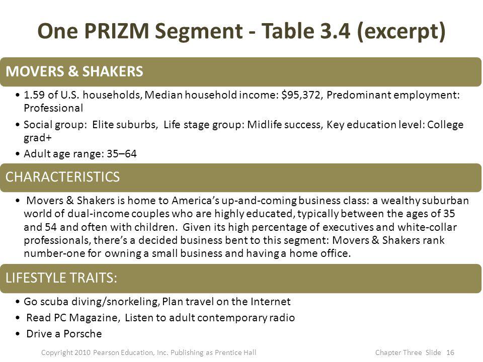 One PRIZM Segment - Table 3.4 (excerpt)