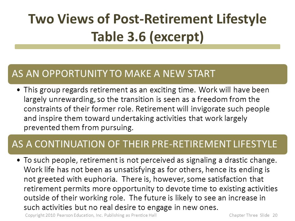 Two Views of Post-Retirement Lifestyle Table 3.6 (excerpt)