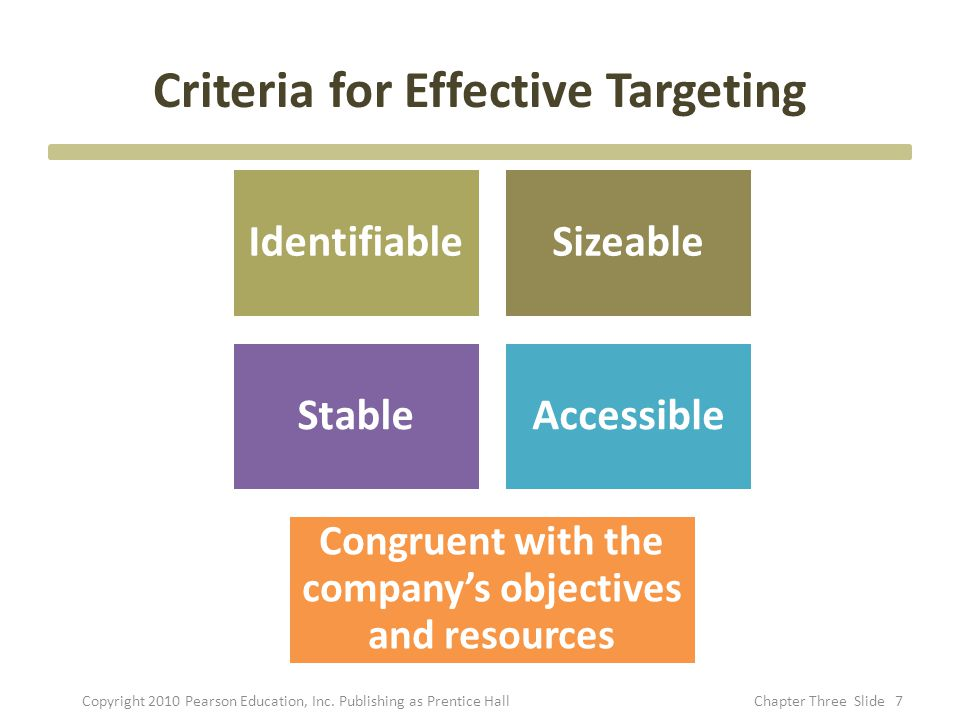 Criteria for Effective Targeting