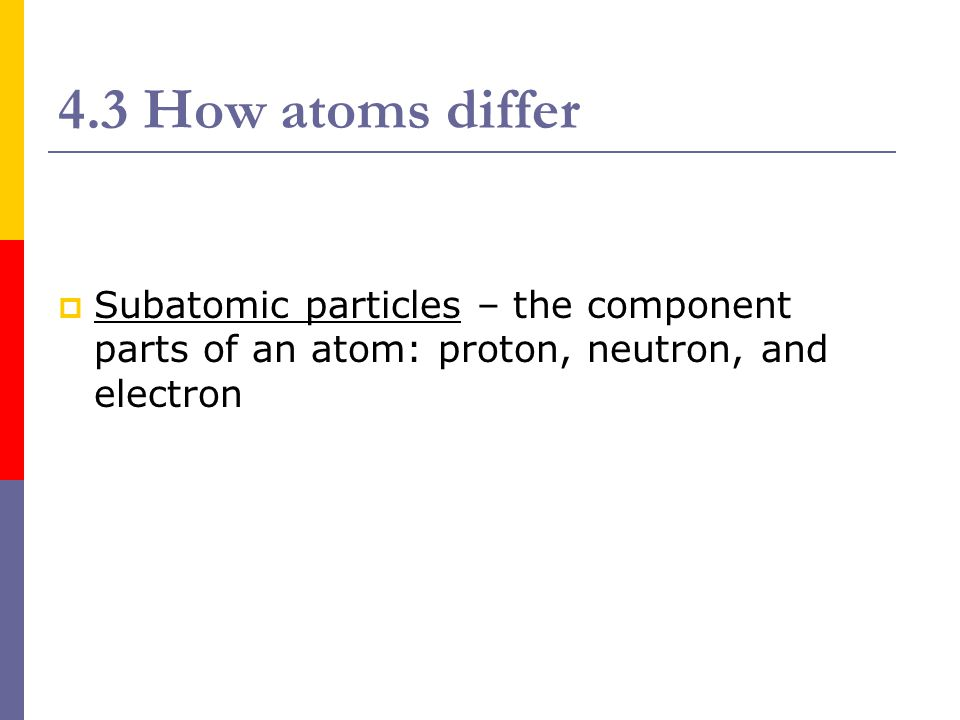4.3 How atoms differ Subatomic particles – the component parts of an atom: proton, neutron, and electron.