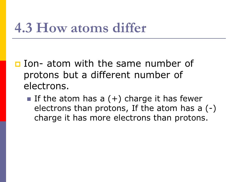 4.3 How atoms differ Ion- atom with the same number of protons but a different number of electrons.