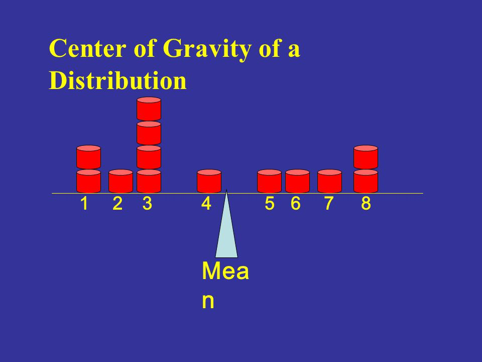 Center of Gravity of a Distribution