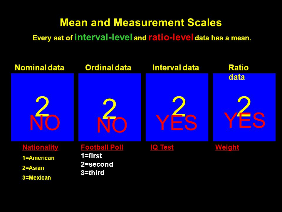 2 2 2 2 YES NO YES NO Mean and Measurement Scales 1 2 3 1 2 3 1 2 3